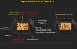 Tyre Watch Motorradreifen Luftdruck und Temperaturkontrolsystem in Echtzeit