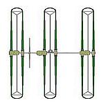 SteppIR YAGI antenna DB18E 3 elementi 40/6mt con SDA-100 controller