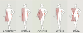 NEU! Körperformen & Maßnehmen 1x3h