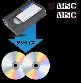 VHS-CからDVDセットへ