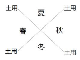 相性鑑定(九星気学・干支)