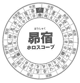 相性鑑定(宿曜占星術)