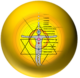 FERN-Übertragung / Chakra-Klärung und Reinigung und Auffüllen mit Energie