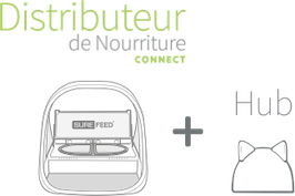 Distributeur connect & hub