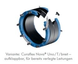 CURAFLEX NOVA® UNO/BREIT/T