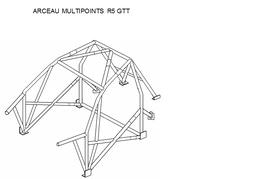 Multipoint  R5 GTT
