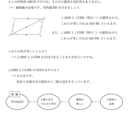 数学2-6 平行四辺形の性質と図形の証明
