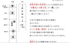 29年度 静岡県入試過去問 社会解説マニュアル