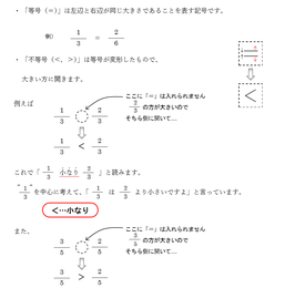 数学1-3 1次方程式