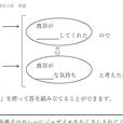 28年度 静岡県入試過去問 英語解説マニュアル