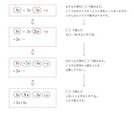 数学2-1 式の計算