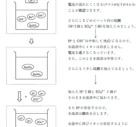 29年度 静岡県入試過去問 理科解説マニュアル