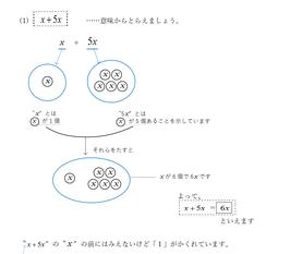 数学1-2 文字と式