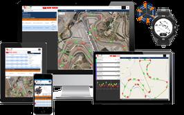 RaceAnalyse Applikation Service