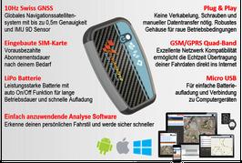 RaceAnalyse digital System Kit - SwissMade