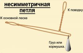 Не симметричная ТриАААфиш петля кр. №8