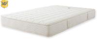mattress フラッグFX