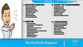 8.Klasse BwR - editierbare Präsentationsfolien für 33 Unterrichtseinheiten - Kollegiumslizenz
