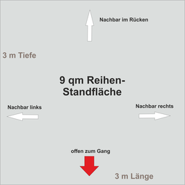 9 qm Reihen-Standfläche (3 m x 3 m )