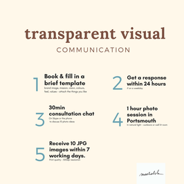 Transparent Communication Basic Pack