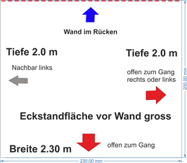 """2 x 2.3 m Eckfläche vor Wand oder Fenster (im Plan """"orange"""")"""