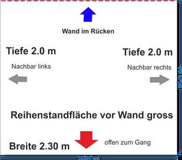 """2 x 2.3 m Reihenfläche vor Wand oder Fenster (im Plan """"lila"""")"""