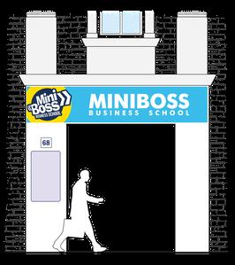 Вывеска MINIBOSS (тип-1)