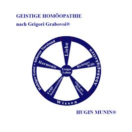 GEISTIGE HOMÖOPATHIE nach Grigori Grabovoi