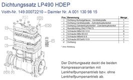 A0011309815 Dichtungssatz Voith LP490 HDEP