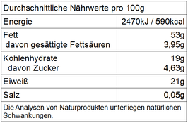 Pfv - blanchierte Mandelkerne, natur