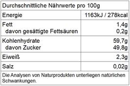 Pfv - Dörrbirnen, schweizer Wasserbirnen, Hutzeln