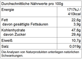 Pfv - Humboldtmischung, Nuss-Beerenmischung