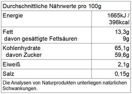 Pfv - Ingwerstäbchen in Zartbitterschockolade