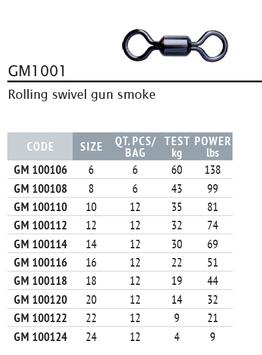 GIRELLE ROLLING SENZA MOSCHETTONE COLMIC MOD GM 1001
