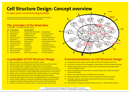 Cell Structure Design poster