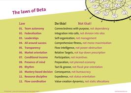 BetaCodex poster