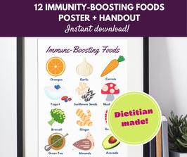 Immunity Options Handout + Wall Art