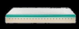 Matratze Thermopur Air von Regina Schlafkomfort