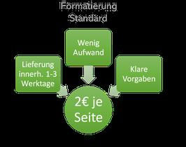 Nur 2,00 €: Formatierung der Studienarbeit pro Bildschirmseite - Standardlieferung binnen 1-3 Werktage