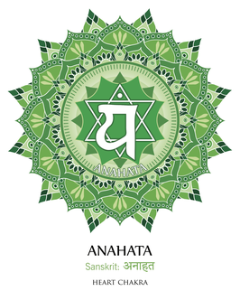 Anahata Heart Chakra Mala Kit