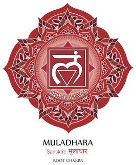 Muladhara Root Chakra Mala Kit