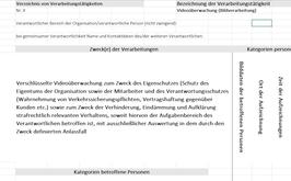 Hinweisgebersystem (Whistleblowing)