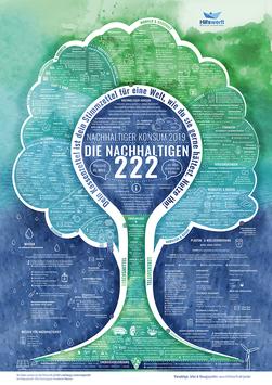 Poster #222DE