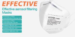 Atemschutzmaske FFP2 NR CE Kennzeichnung
