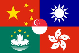 Chinese Language Flag