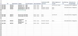 DIE wichtigste Tabelle für ALLE Daten rund um die Abrechnungen in Ihrer HV