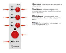 AI Synthesis AI002 - Mixer (Audio & CV)