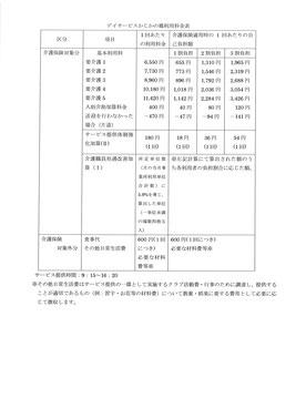 デイサービスかじかの郷利用料金表