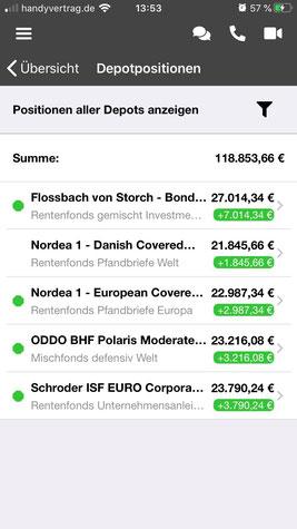 Screenshot MAYERCONSULT App über die im Depot befindlichen Fonds