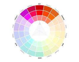 Farbmanufaktur broinger. Farbenkompass mit Rot-Tönen.